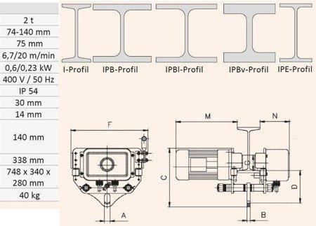 DOSTAWA GRATIS! 32269316 Elektryczna wciągarka łańcuchowa hakowa z dwoma prędkościami podnoszenia i z elektycznym wózkiem Unicraft (udźwig: 2 T, wysokość podnoszenia: 6m, szerokość szyny: 74-180mm)