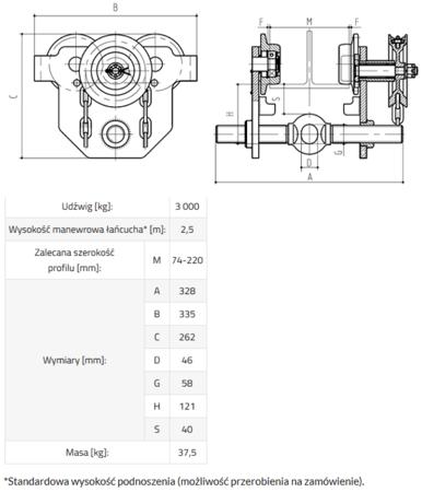 DOSTAWA GRATIS! 33917062 Wóżek do podwieszania i przesuwania wciągników po dwuteowniku POB 3 (udźwig: 3 T, szerokość profilu: 74-220 mm)