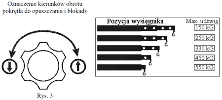 HYDIA Żuraw hydrauliczny ręczny z przeciwwagą (udźwig: od 150 do 550kg) 6177835