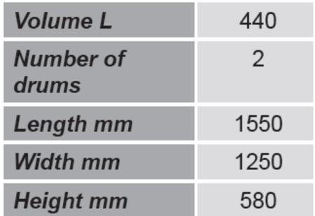 SWARK Paleta do beczek GermanTech (ilość beczek: 2, wymiary: 1550x1250x580 mm) 99724723