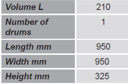 SWARK Paleta do transportu beczek GermanTech (ilość beczek: 1, wymiary: 950x950x325 mm) 99724713