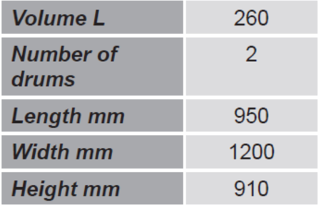SWARK Paleta do transportu beczek z barierkami bezpieczeństwa GermanTech (ilość beczek: 2, wymiary: 950x1200x910 mm) 99724717