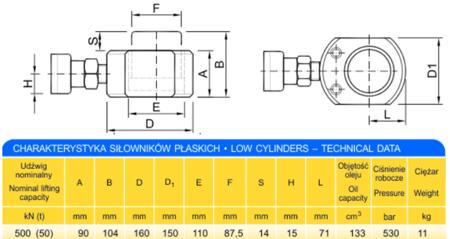 Siłownik płaski (wysokość podnoszenia min/max: 90/104mm, udźwig: 50T) 62725769